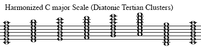 major_scale_tertian