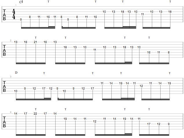 Scar Symmetry - Prism And Gate Tapping