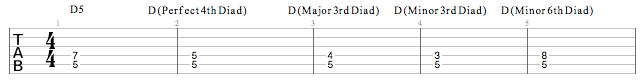 Lesson 2 - Chords
