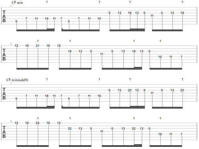 Scar Symmetry - Prism And Gate Arpeggio Variations