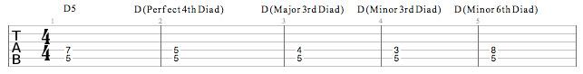 Lesson 2 - Chords