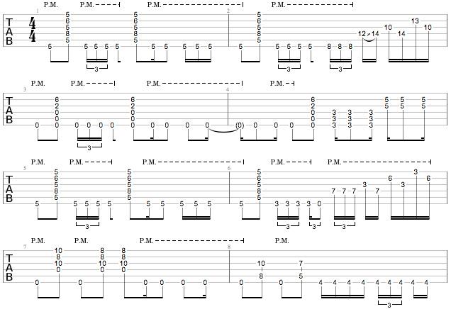 Guitar Lessons, Interviews, News, Reviews, & More | Guitar Messenger ...